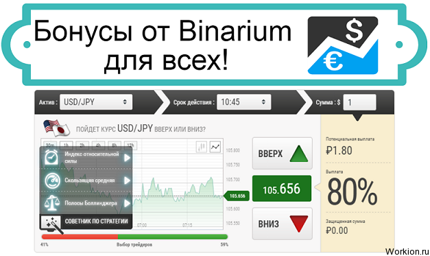 Бонусы от Binarium