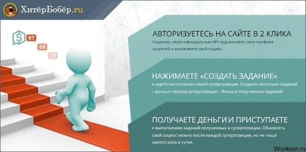 Онлайн-сервис «Социос»: обзор + пошаговая инструкция для новичков