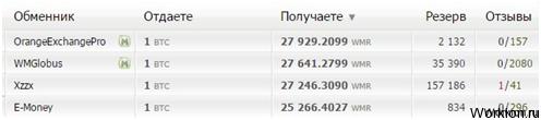 Заработок в интернете на кликах от 200 рублей