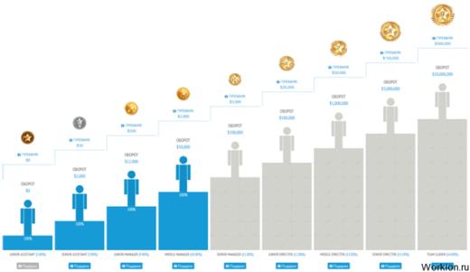 Инвестиции в майнинг, депозиты и трейдинг с Cryptotek (скам)