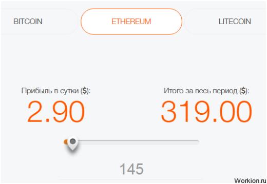 Инвестиции до 3% в сутки на Crypto Invest (проект закрыт)