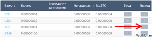 Как вывести Биткоин на карту или кошелек (QIWI, Webmoney, Яндекс)