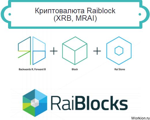 Криптовалюта Raiblock