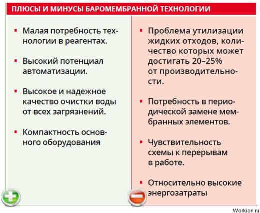 Текстовый контент и SEO оптимизация