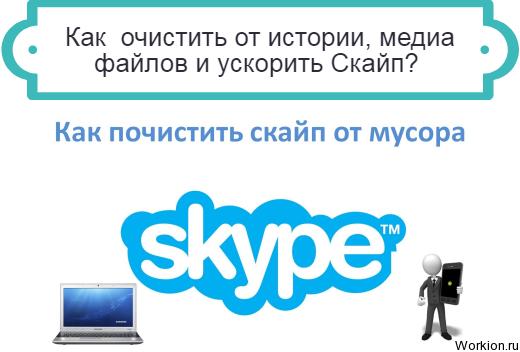 очистить Скайп