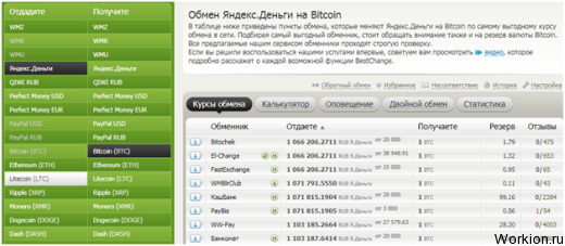 Обзор биржи криптовалюте Binance от регистрации к торговле
