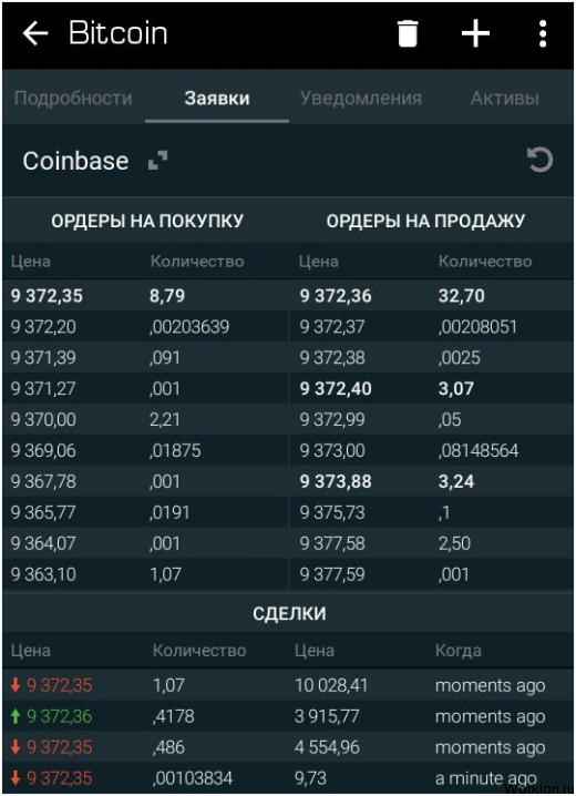Арбитраж криптовалют или как заработать на обмене