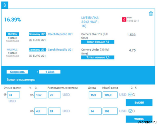 Сканер букмекерских вилок Tiki business + инвестиции от 5% до 13% в месяц
