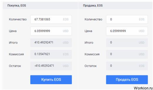 Обзор криптовалюты EOS - где купить, курс, биржи, прогноз и перспективы