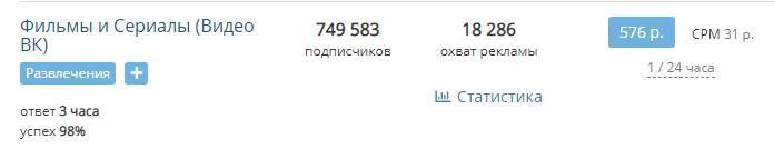 Заработок на видео Вконтакте – партнерки, реклама, оплата за просмотры