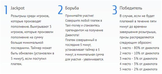 Игре TaxiMoney 5 лет – бонусы, подарки, вывод 6000 рублей на Payeer