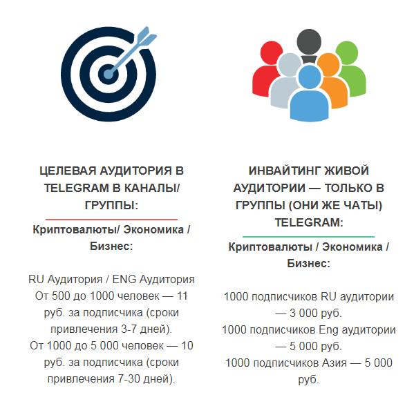 Как правильно вести канал в Телеграм, где взять контент и привлечь подписчиков