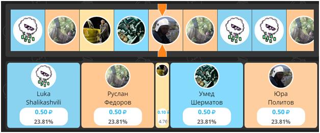 Быстрые лотереи с бонусом 3 рубля за регистрацию на FlipCash