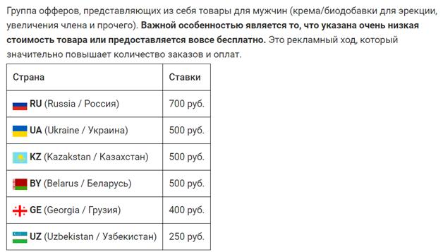 ТОП 3 лучших способа заработка для новичков без вложений от 50 000 рублей в месяц