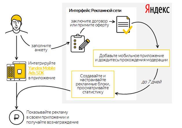 https://yastatic.net/doccenter/images/support.yandex.ru/ru/partner2/freeze/cJzjPIfTnucHrR8TrjBcRO1c5jo.png