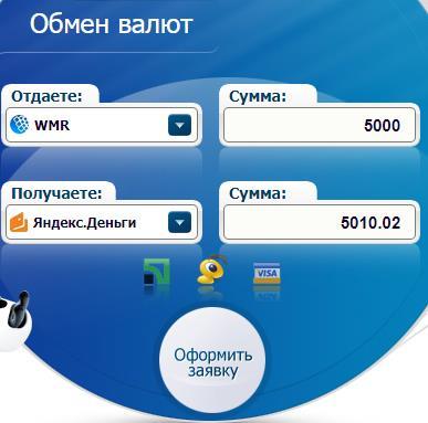 обмен вебмани на яндекс деньги