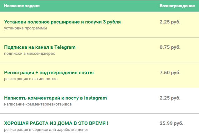 заработать рубли