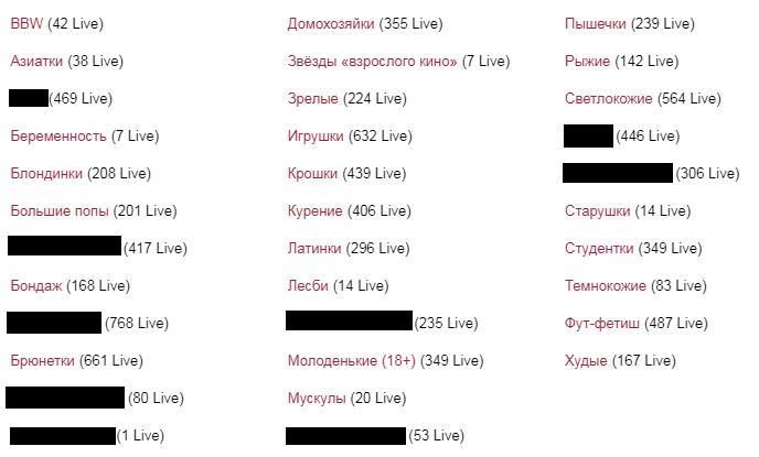 вебкам категории