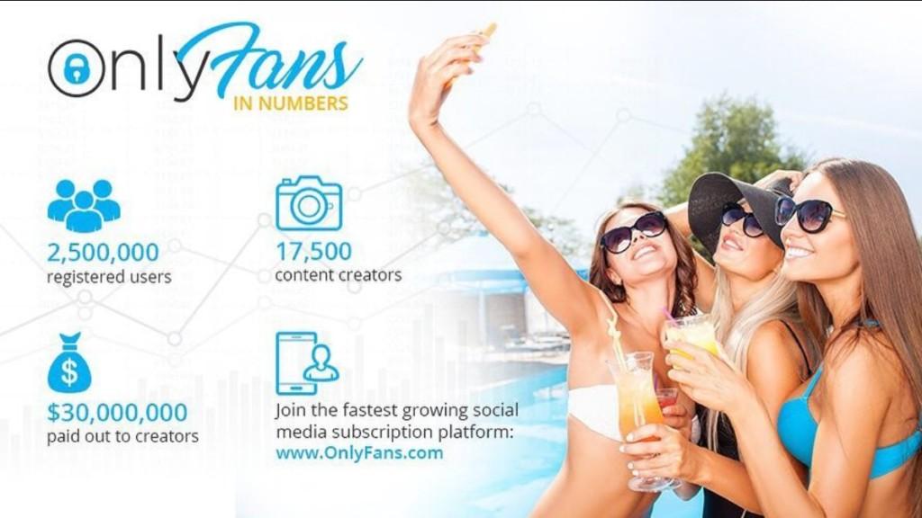 100 советов по заработку на Onlyfans – как зарабатывать много денег