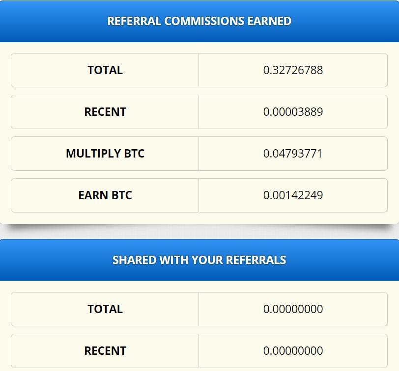 сколько можно заработать в Freebitcoin