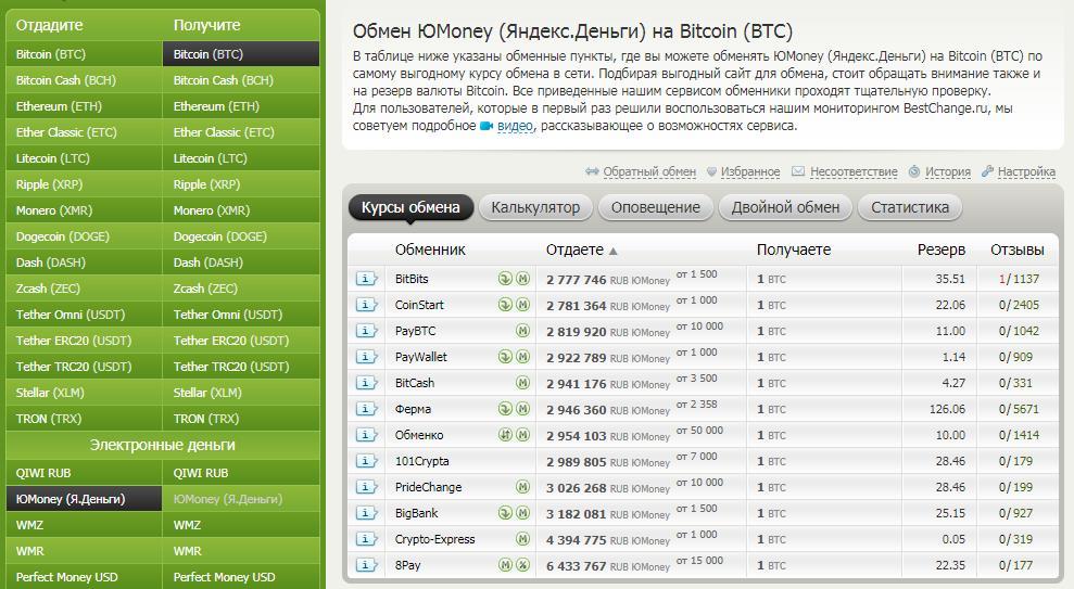 обмен юмани на Bitcoin