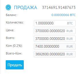 продажа btc