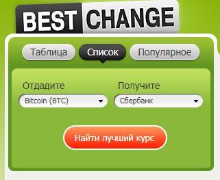 BestChange обменники
