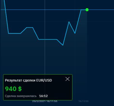 Простой способ заработка в Украине на Payeer кошелёк и выводом на карту Приват Банка